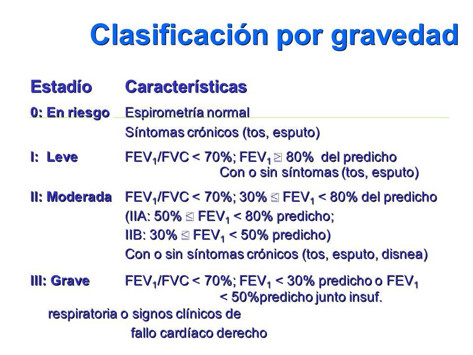 Clasificación por gravedad