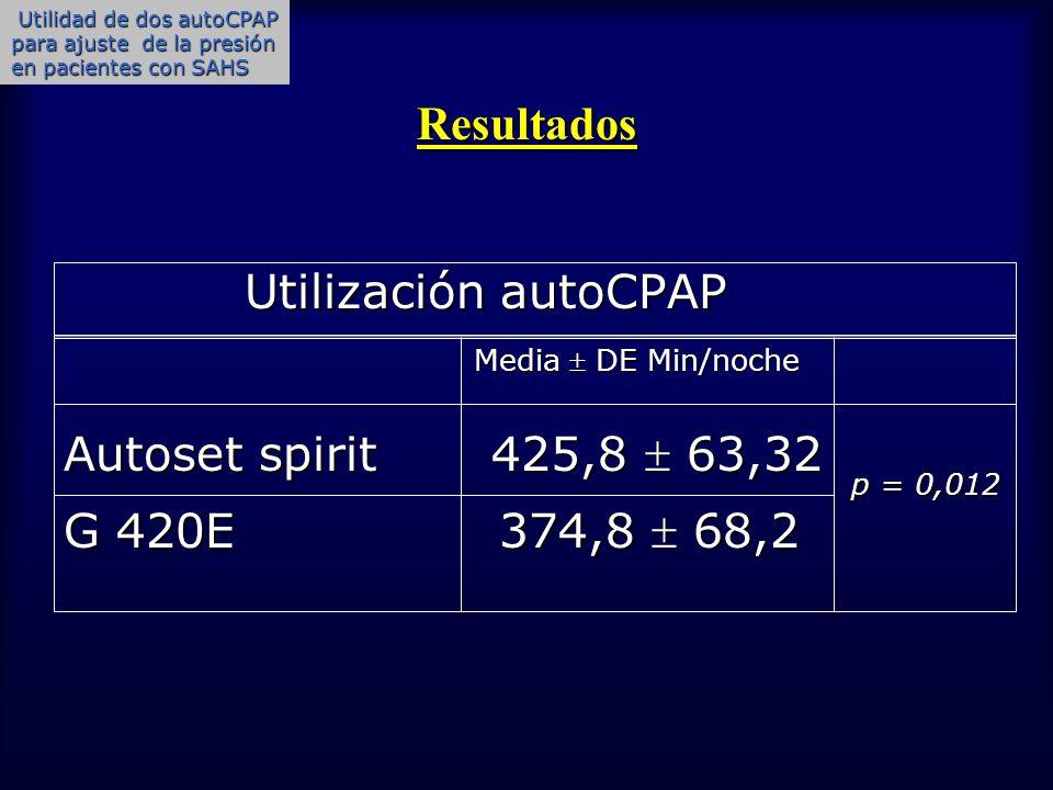 Utilización autoCPAP Autoset spirit 425,8  63,32 G 420E 374,8  68,2