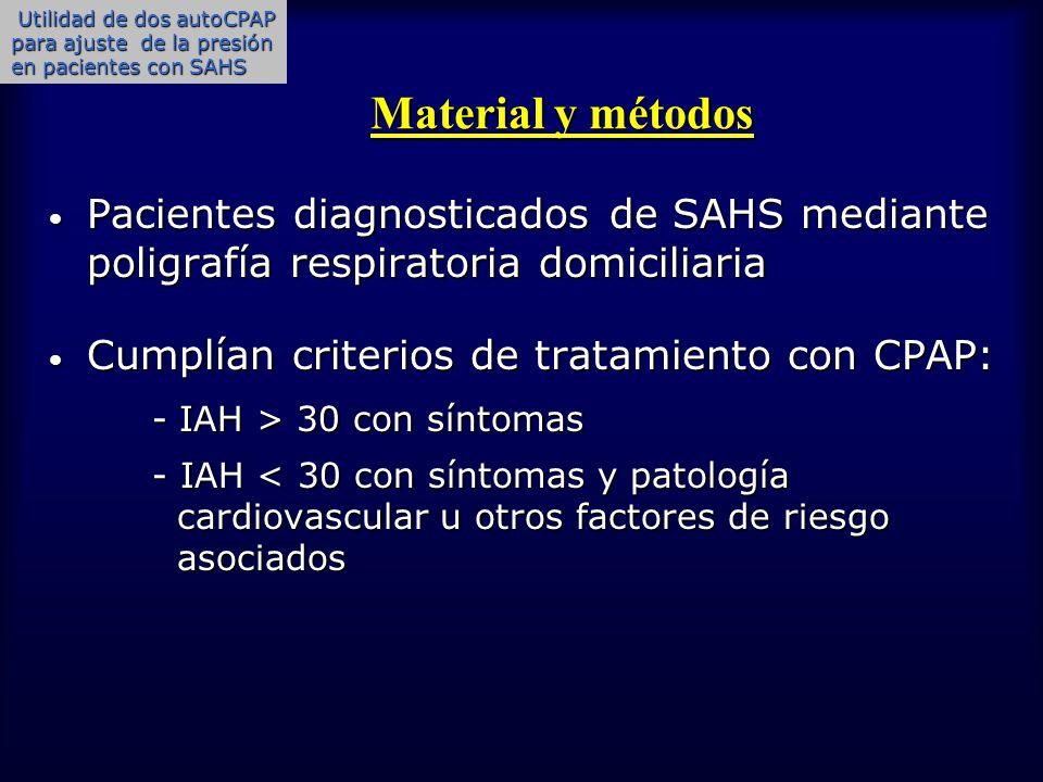 Material y métodos - IAH > 30 con síntomas