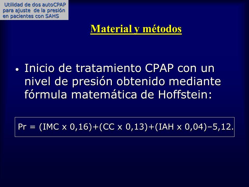 Pr = (IMC x 0,16)+(CC x 0,13)+(IAH x 0,04)–5,12.