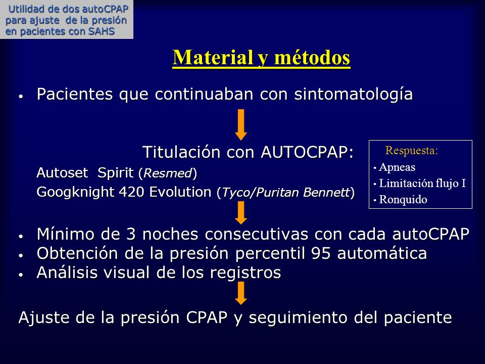Titulación con AUTOCPAP: