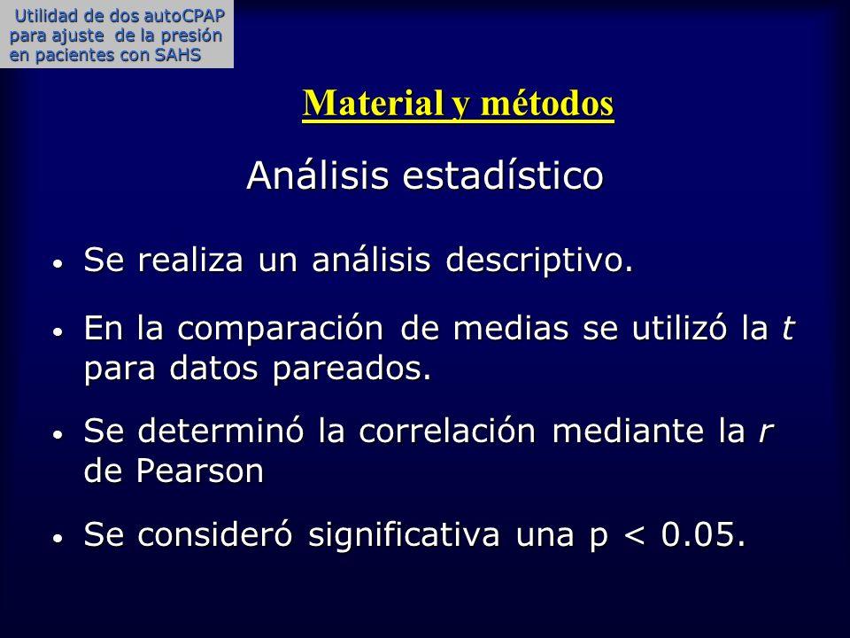 Material y métodos Análisis estadístico