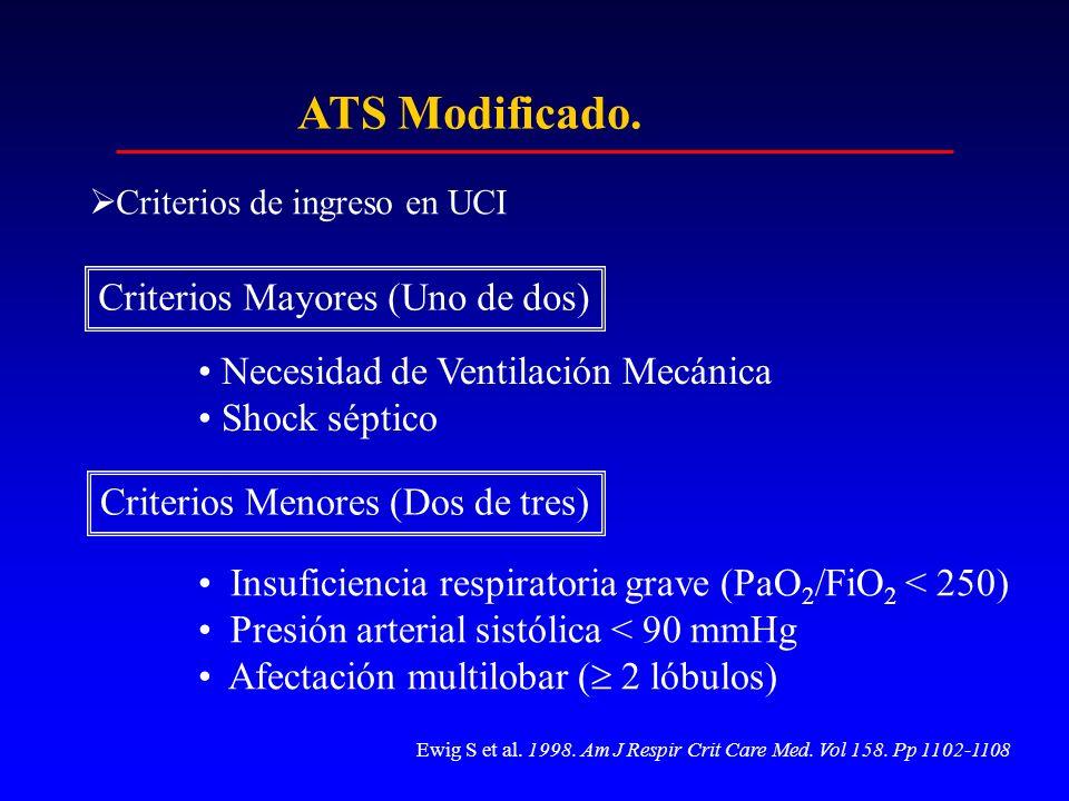 ATS Modificado. Criterios Mayores (Uno de dos)