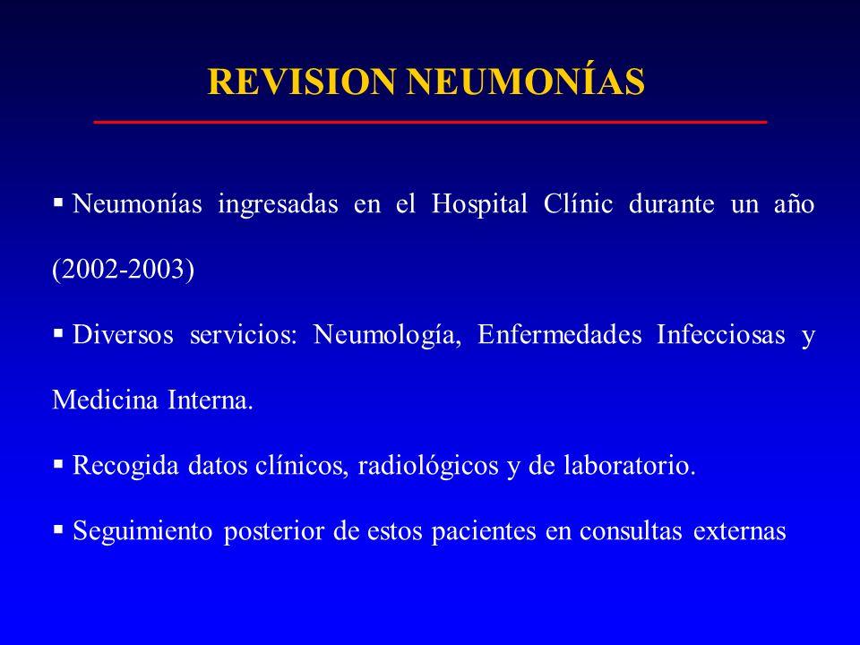 REVISION NEUMONÍAS Neumonías ingresadas en el Hospital Clínic durante un año (2002-2003)