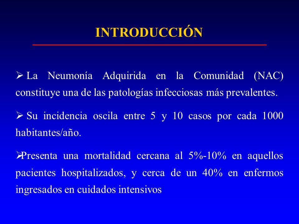 INTRODUCCIÓN La Neumonía Adquirida en la Comunidad (NAC) constituye una de las patologías infecciosas más prevalentes.