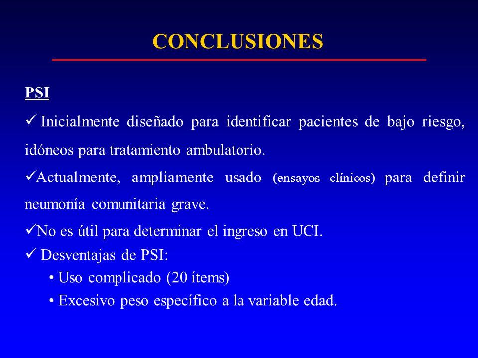CONCLUSIONES PSI. Inicialmente diseñado para identificar pacientes de bajo riesgo, idóneos para tratamiento ambulatorio.