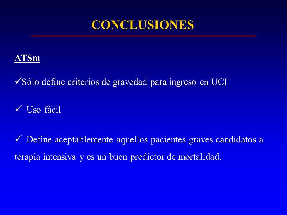 CONCLUSIONES ATSm. Sólo define criterios de gravedad para ingreso en UCI. Uso fácil.
