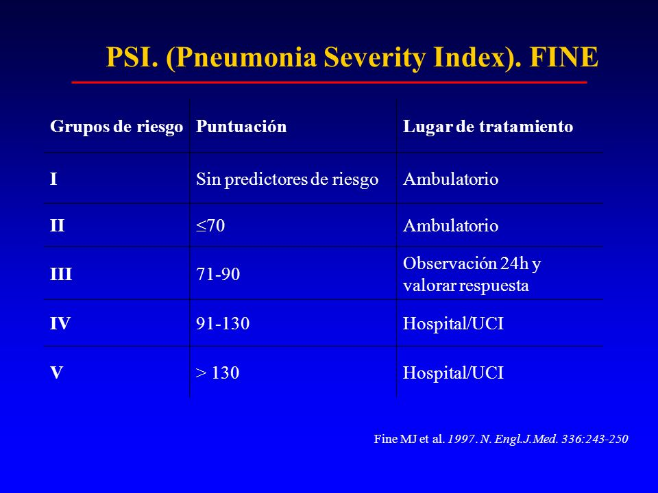 PSI. (Pneumonia Severity Index). FINE