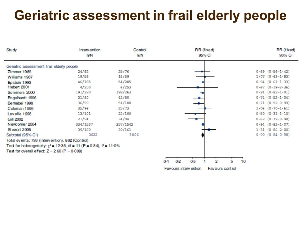 Geriatric assessment in frail elderly people