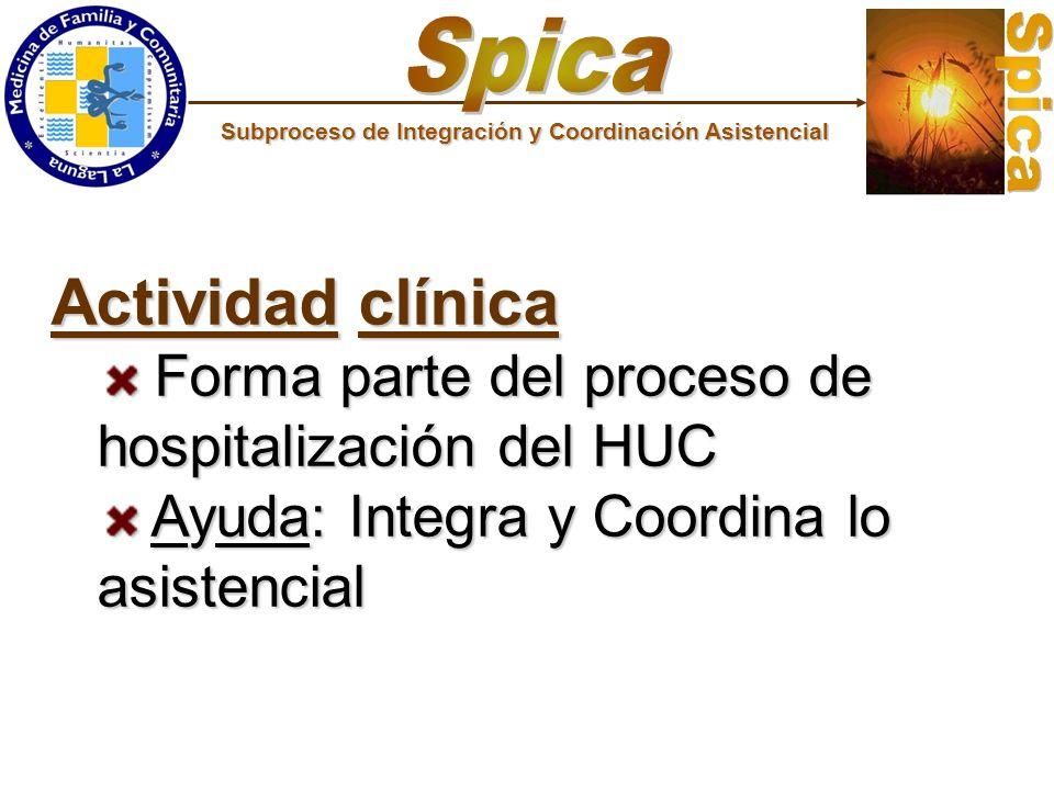 Actividad clínica Forma parte del proceso de hospitalización del HUC