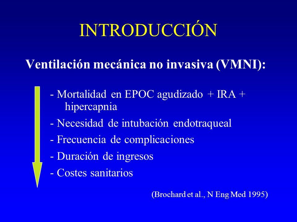 INTRODUCCIÓN Ventilación mecánica no invasiva (VMNI):