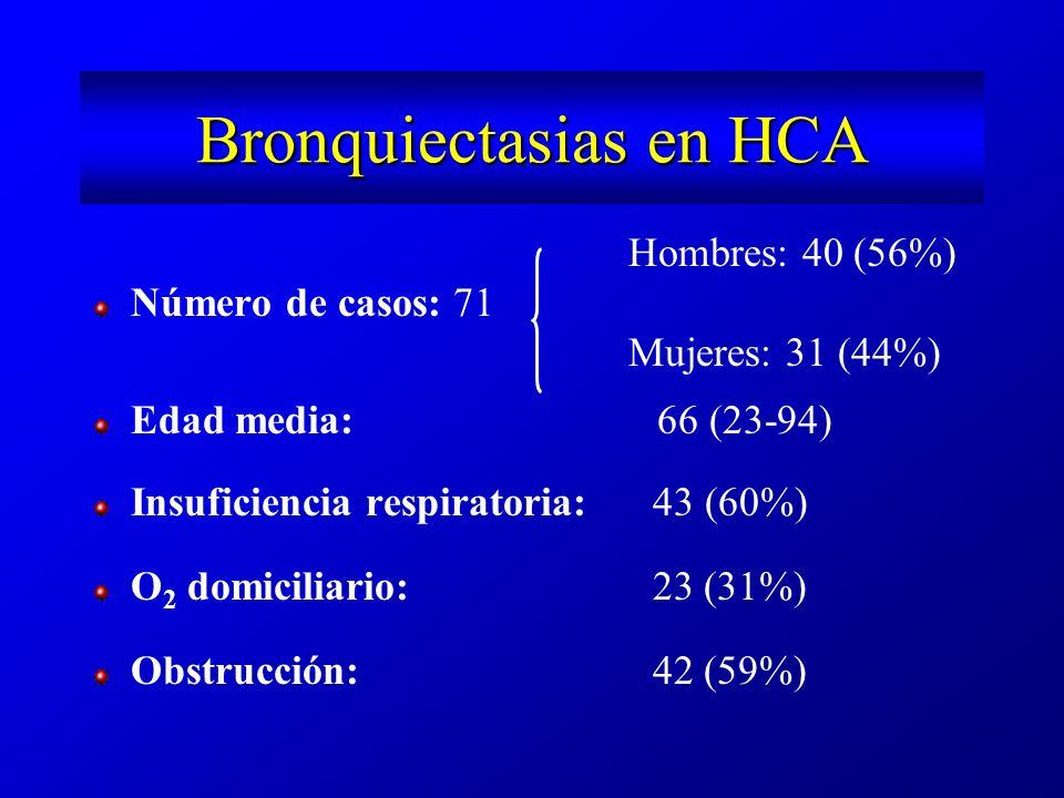 Bronquiectasias en HCA