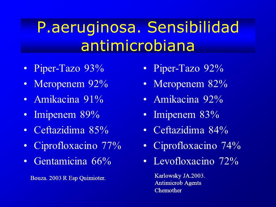 P.aeruginosa. Sensibilidad antimicrobiana