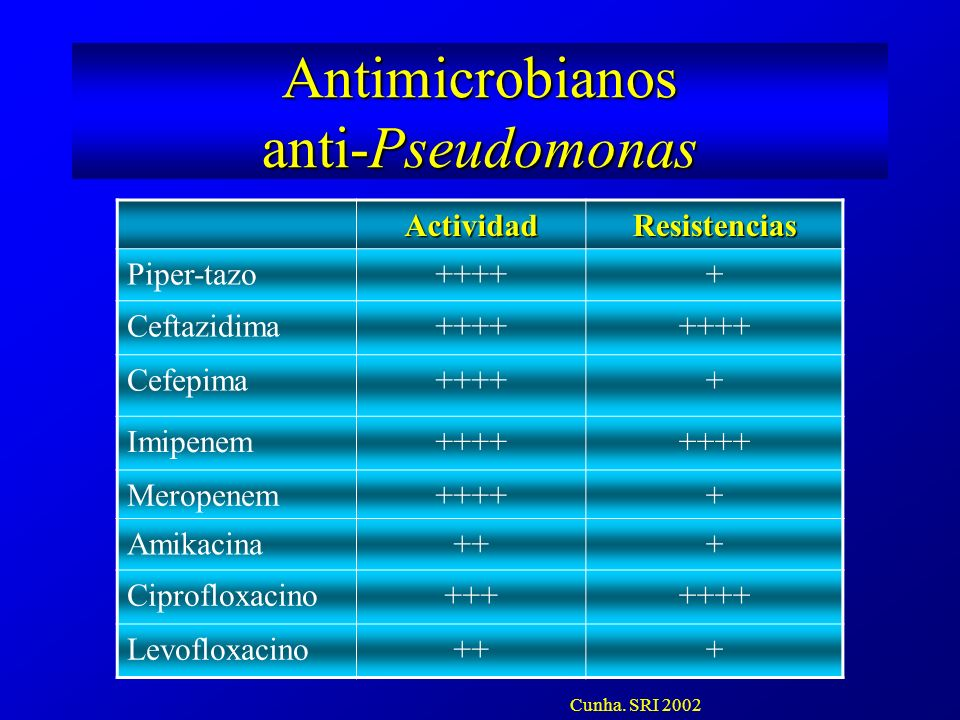 Antimicrobianos anti-Pseudomonas