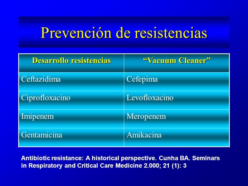 Prevención de resistencias