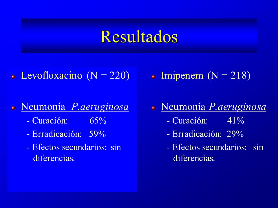 Resultados Levofloxacino (N = 220) Neumonía P.aeruginosa