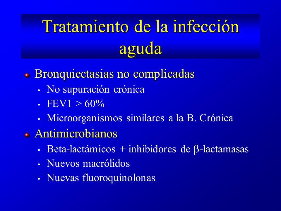 Tratamiento de la infección aguda