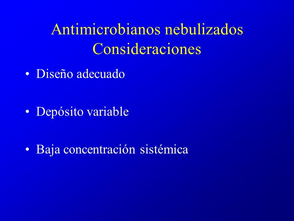 Antimicrobianos nebulizados Consideraciones
