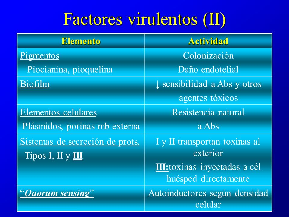Factores virulentos (II)