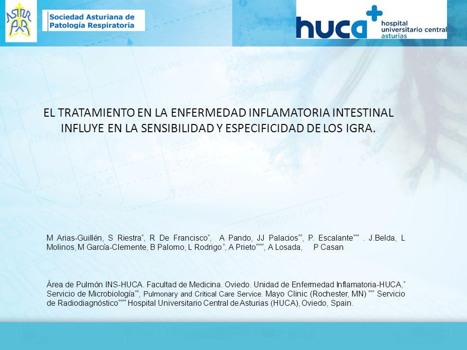 EL TRATAMIENTO EN LA ENFERMEDAD INFLAMATORIA INTESTINAL INFLUYE EN LA SENSIBILIDAD Y ESPECIFICIDAD DE LOS IGRA.