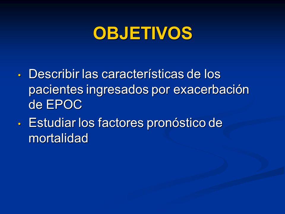 OBJETIVOS Describir las características de los pacientes ingresados por exacerbación de EPOC.