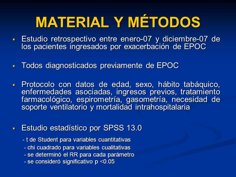 MATERIAL Y MÉTODOS - t de Student para variables cuantitativas