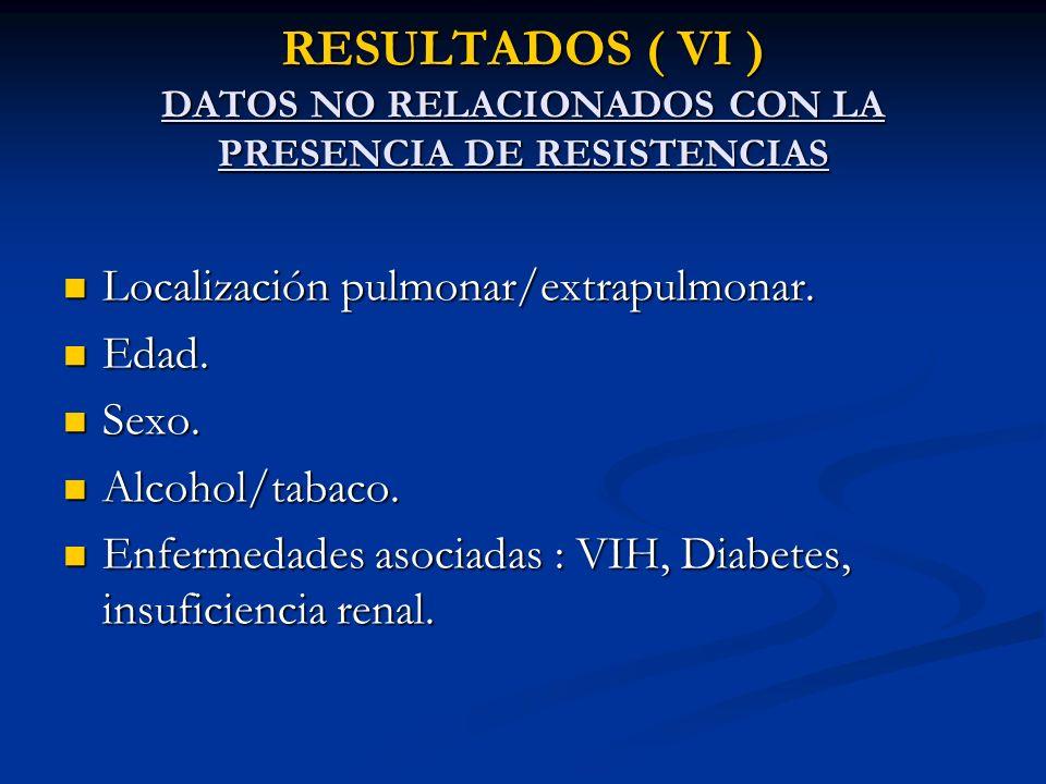 RESULTADOS ( VI ) DATOS NO RELACIONADOS CON LA PRESENCIA DE RESISTENCIAS