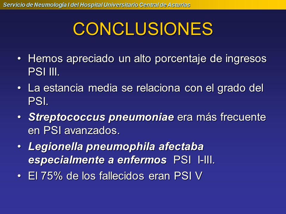 CONCLUSIONES Hemos apreciado un alto porcentaje de ingresos PSI III.
