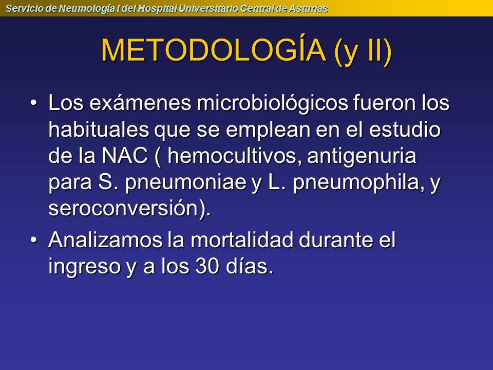 METODOLOGÍA (y II)
