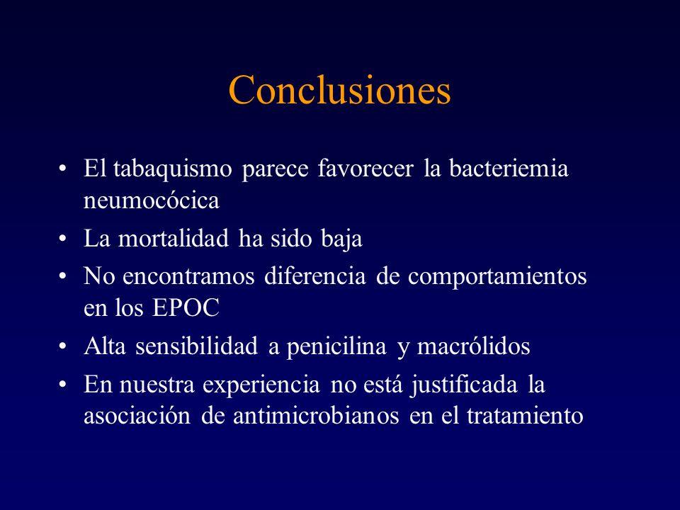Conclusiones El tabaquismo parece favorecer la bacteriemia neumocócica