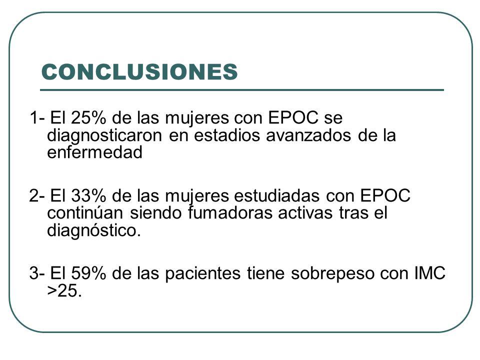 CONCLUSIONES 1- El 25% de las mujeres con EPOC se diagnosticaron en estadios avanzados de la enfermedad.