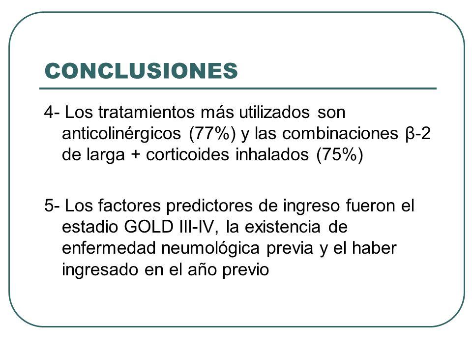 CONCLUSIONES 4- Los tratamientos más utilizados son anticolinérgicos (77%) y las combinaciones β-2 de larga + corticoides inhalados (75%)