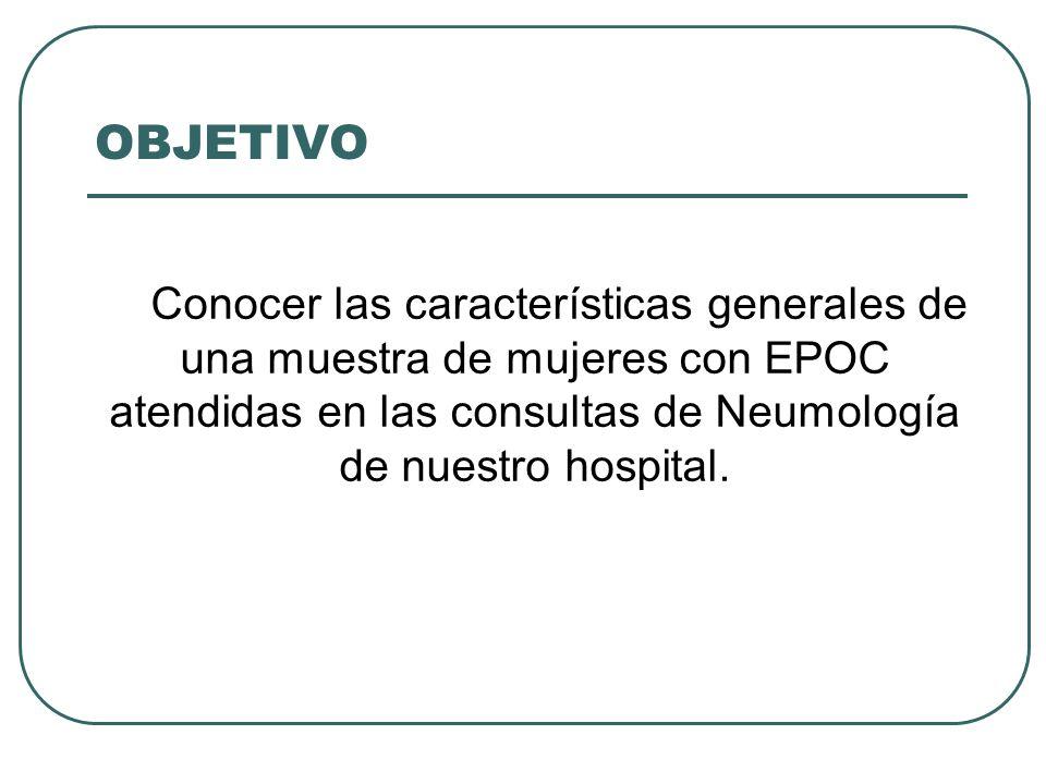 OBJETIVO Conocer las características generales de una muestra de mujeres con EPOC atendidas en las consultas de Neumología de nuestro hospital.
