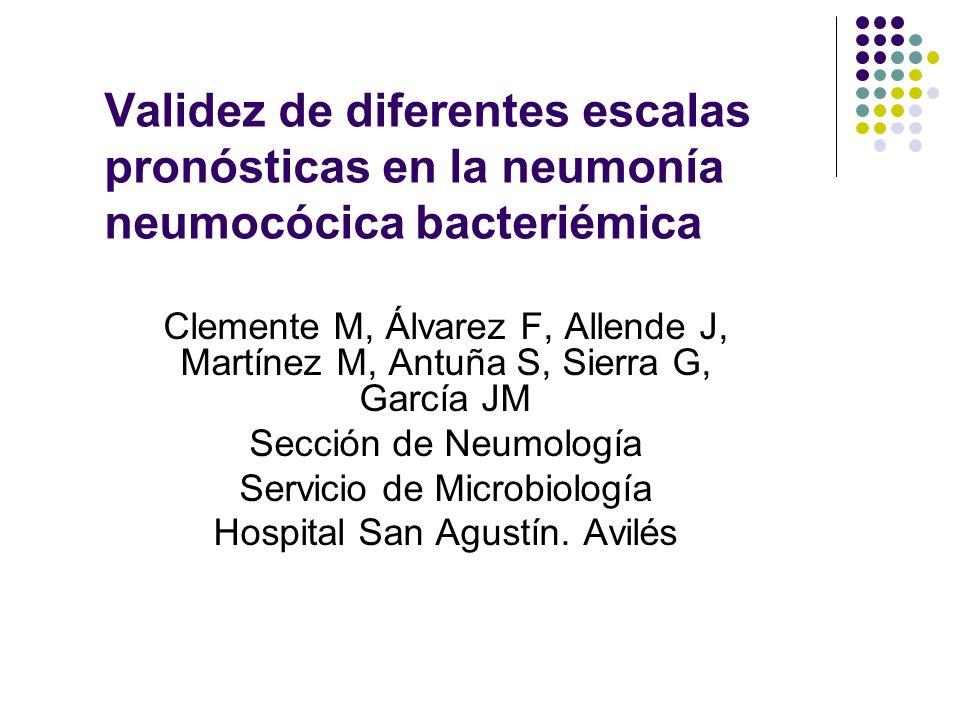 Validez de diferentes escalas pronósticas en la neumonía neumocócica bacteriémica