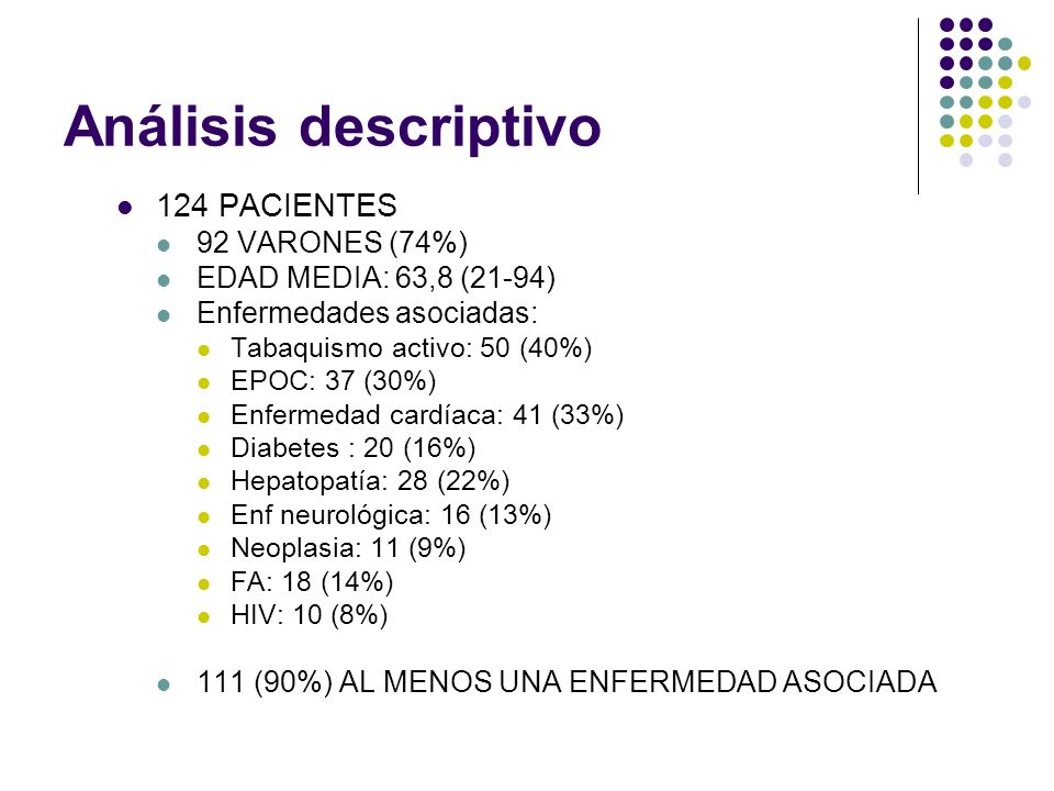 Análisis descriptivo 124 PACIENTES 92 VARONES (74%)