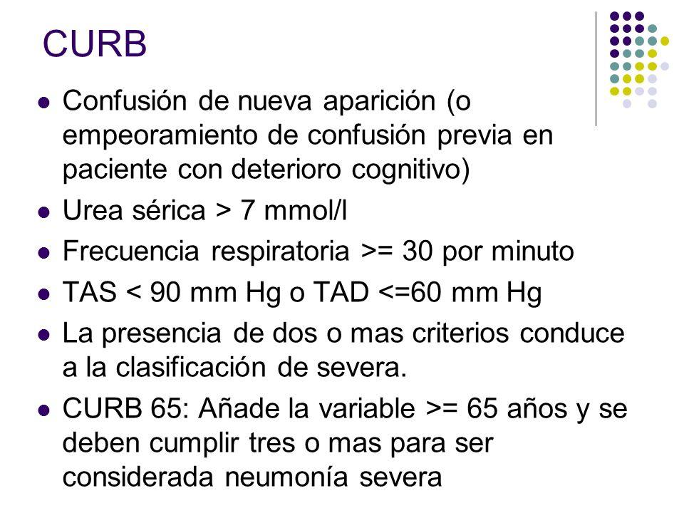 CURB Confusión de nueva aparición (o empeoramiento de confusión previa en paciente con deterioro cognitivo)