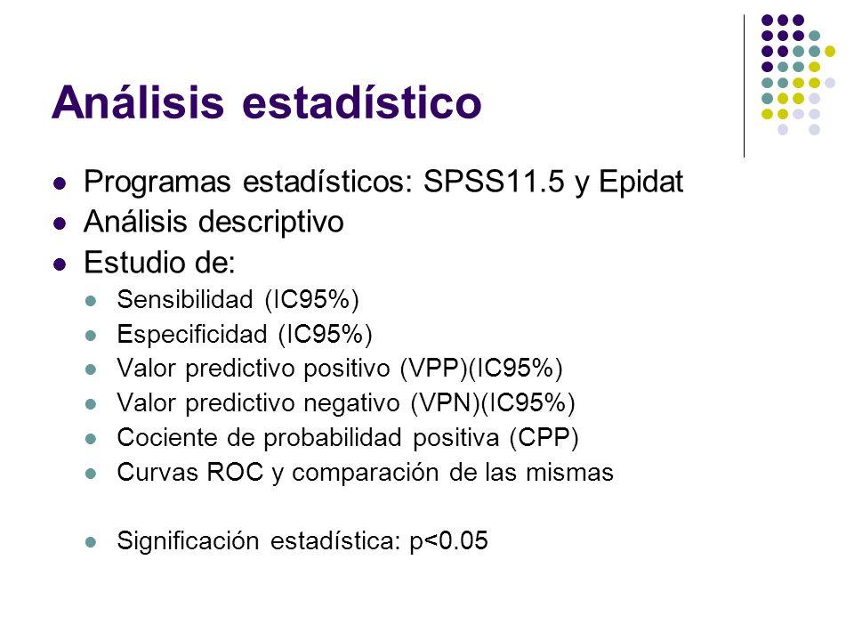 Análisis estadístico Programas estadísticos: SPSS11.5 y Epidat