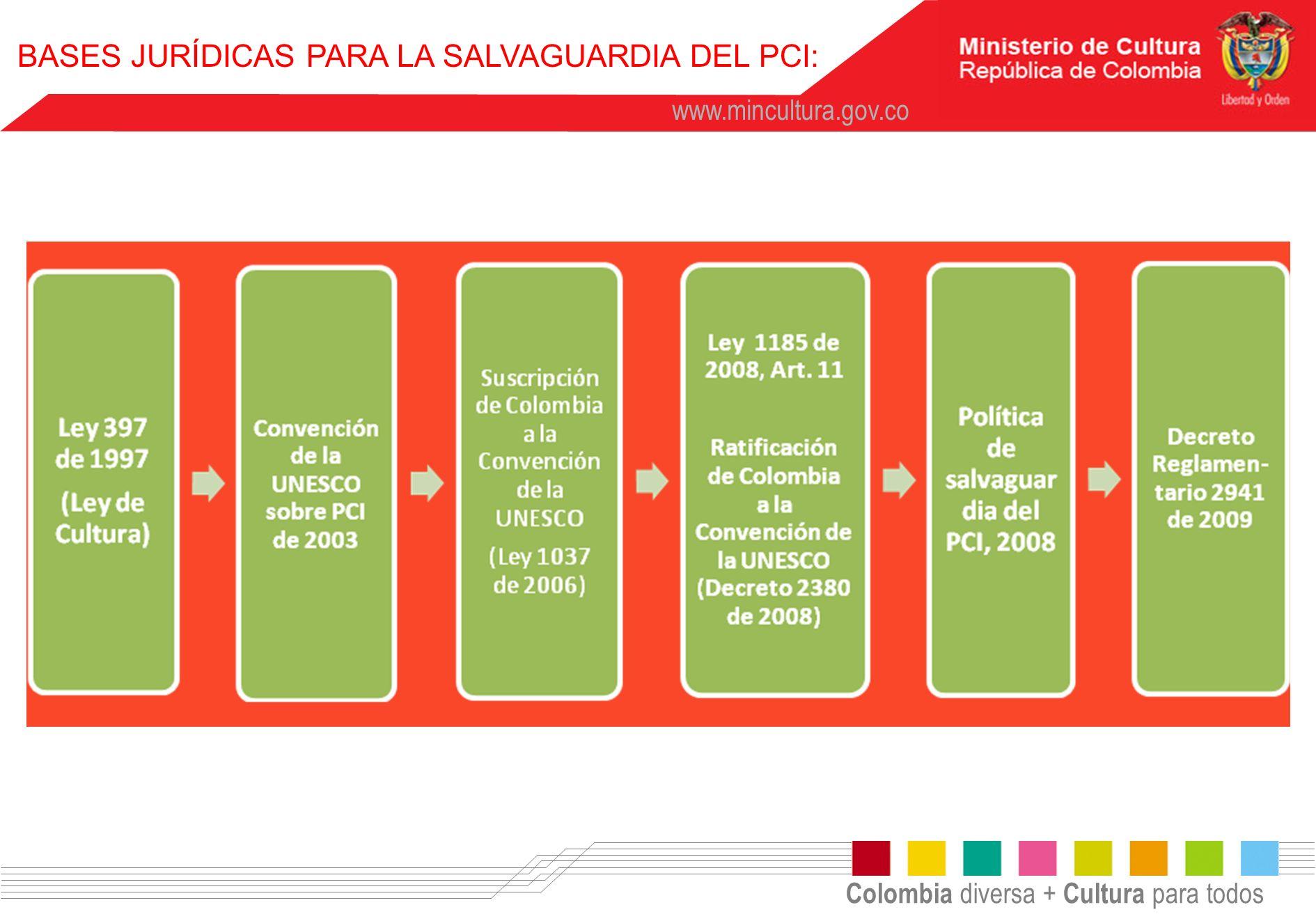 BASES JURÍDICAS PARA LA SALVAGUARDIA DEL PCI: