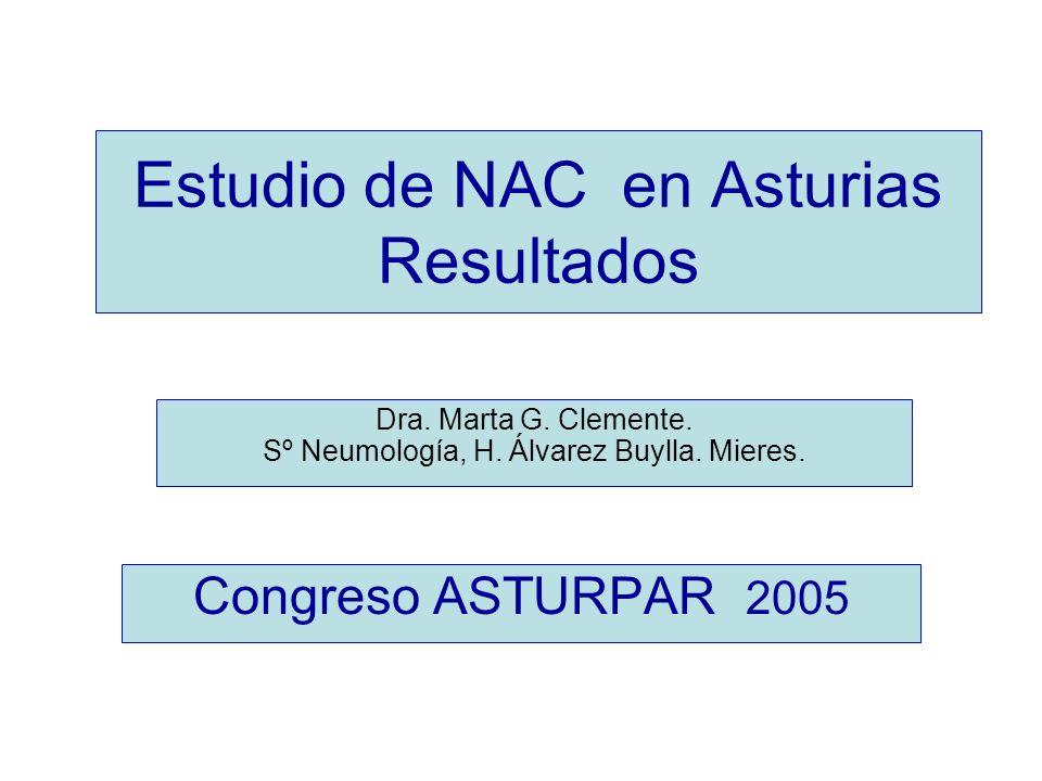Estudio de NAC en Asturias Resultados