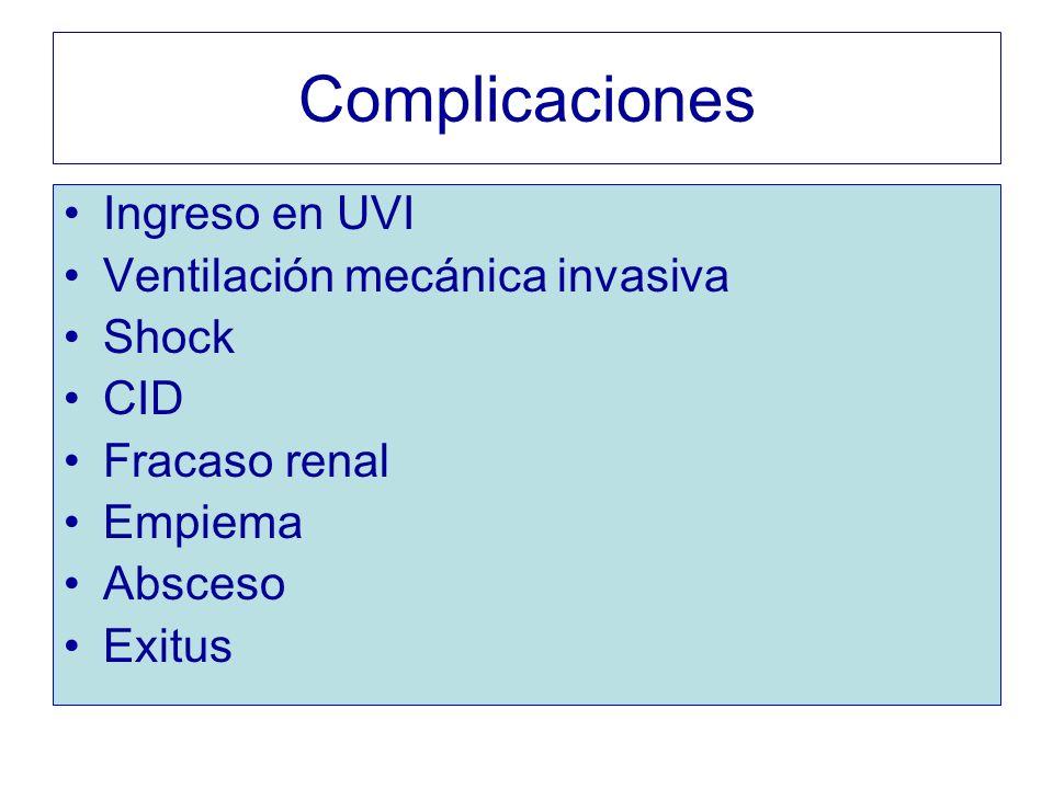 Complicaciones Ingreso en UVI Ventilación mecánica invasiva Shock CID