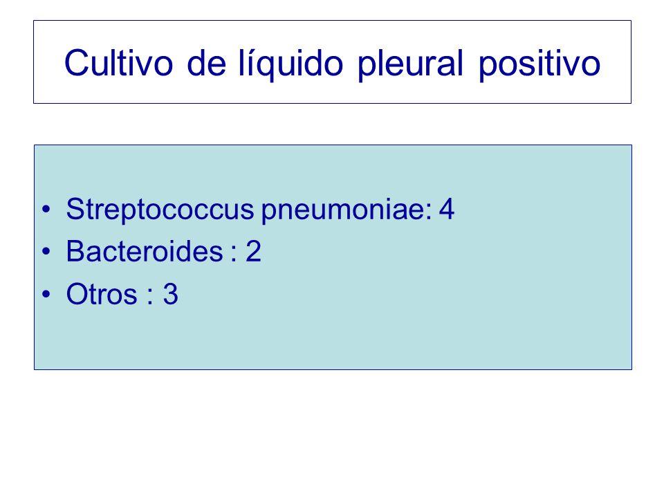Cultivo de líquido pleural positivo