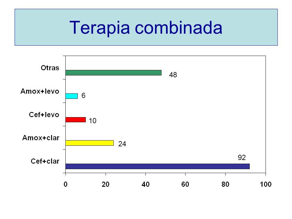 Terapia combinada 48 6 10 24 92