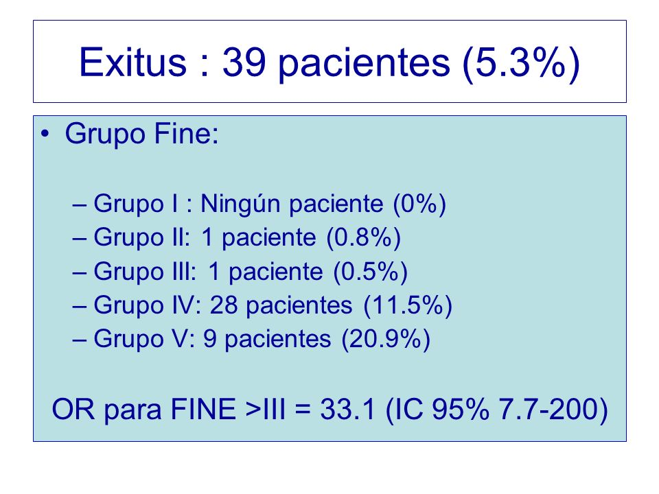 OR para FINE >III = 33.1 (IC 95% 7.7-200)