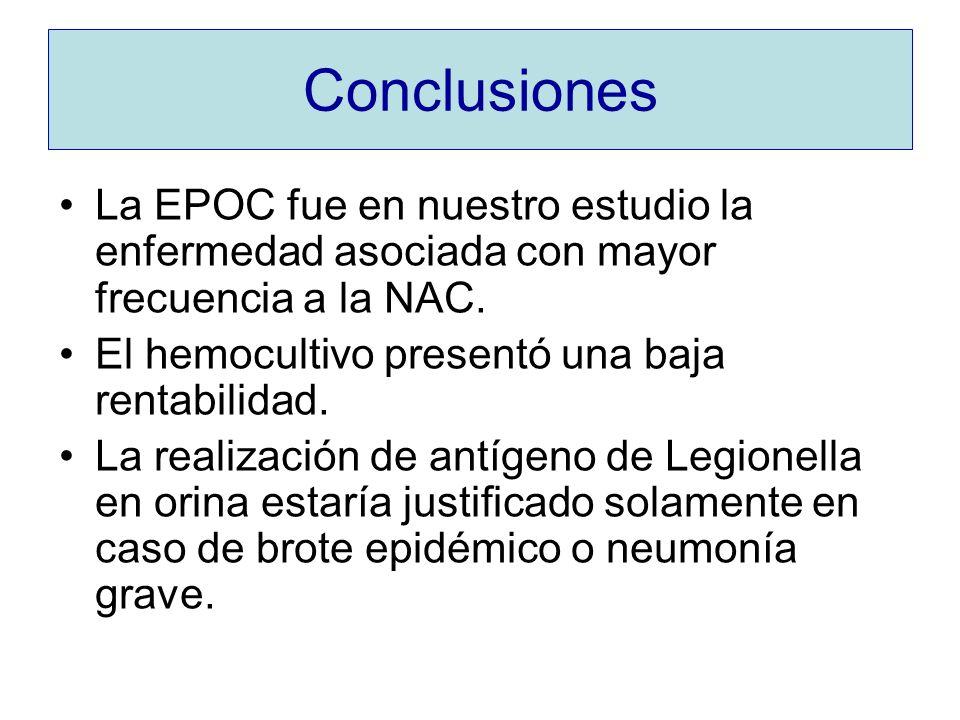 ConclusionesLa EPOC fue en nuestro estudio la enfermedad asociada con mayor frecuencia a la NAC. El hemocultivo presentó una baja rentabilidad.