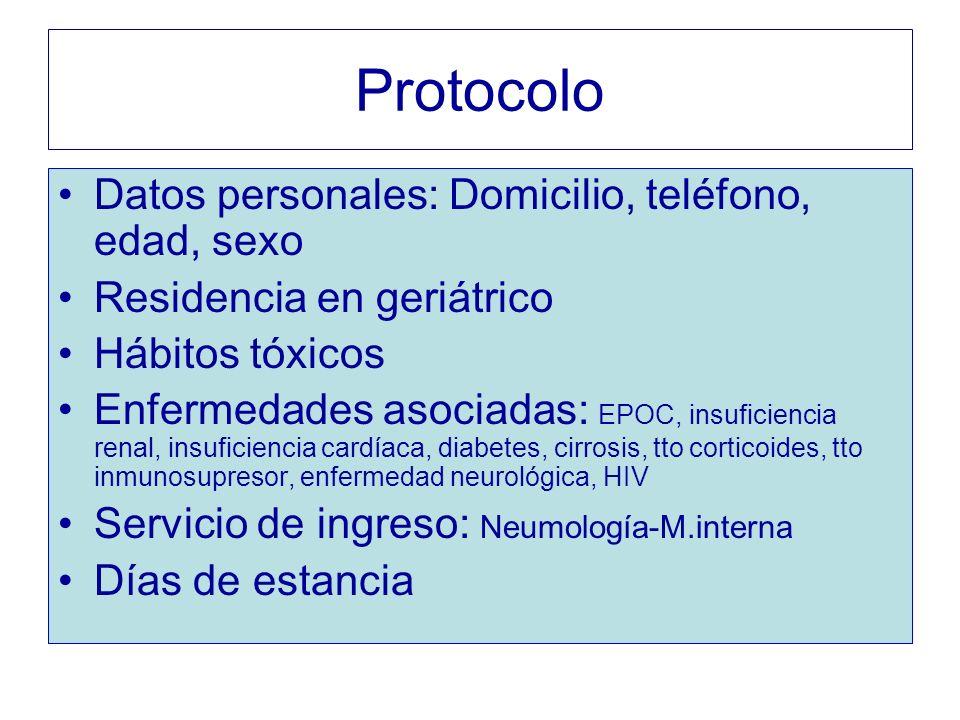 Protocolo Datos personales: Domicilio, teléfono, edad, sexo