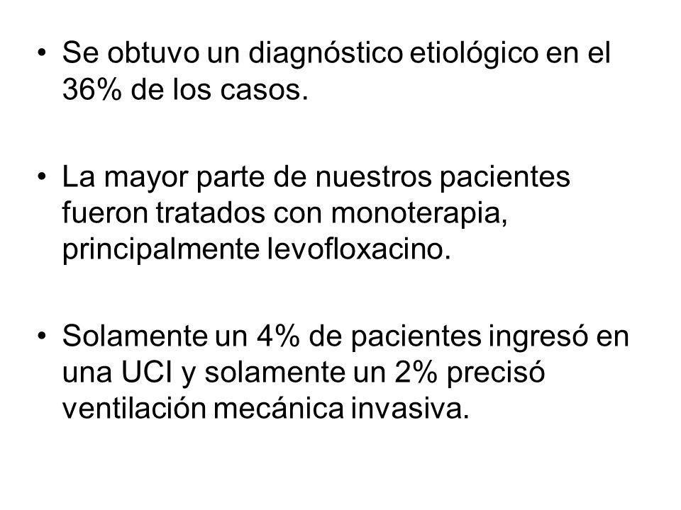 Se obtuvo un diagnóstico etiológico en el 36% de los casos.