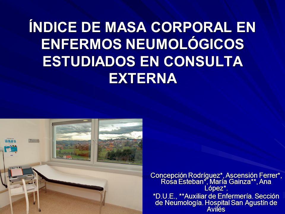 ÍNDICE DE MASA CORPORAL EN ENFERMOS NEUMOLÓGICOS ESTUDIADOS EN CONSULTA EXTERNA