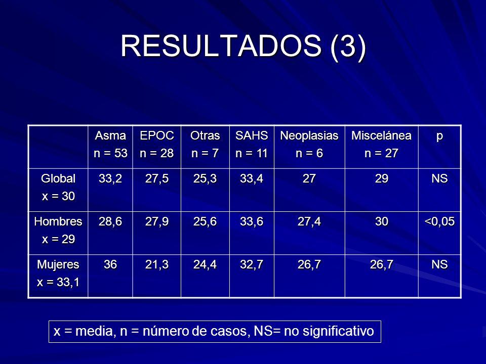 RESULTADOS (3) x = media, n = número de casos, NS= no significativo