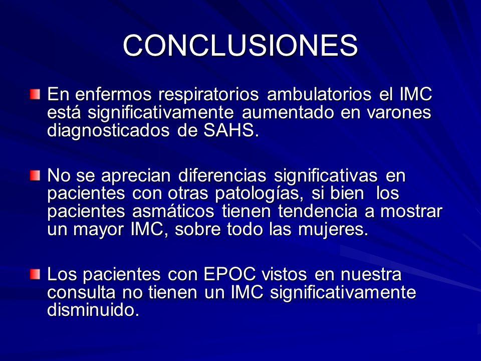 CONCLUSIONES En enfermos respiratorios ambulatorios el IMC está significativamente aumentado en varones diagnosticados de SAHS.