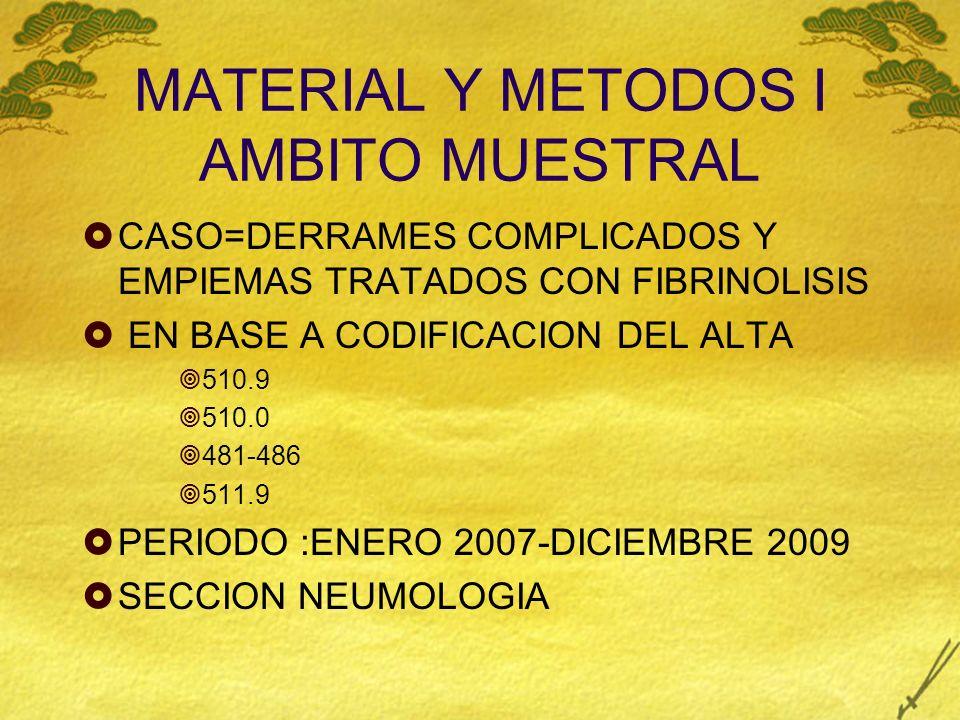 MATERIAL Y METODOS I AMBITO MUESTRAL